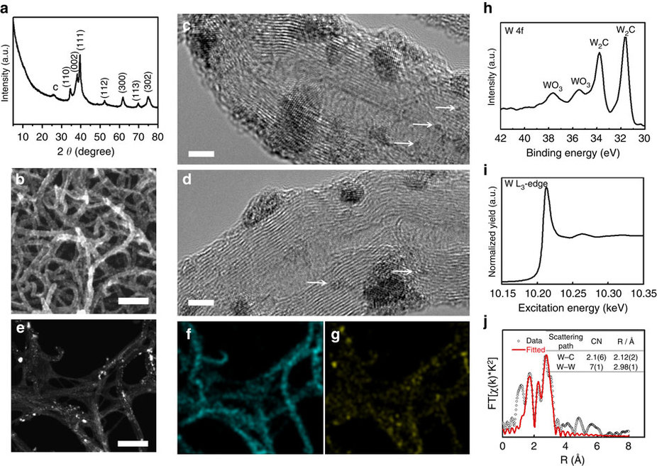 Ultrasmall W2C Nanoparticle for HER Image